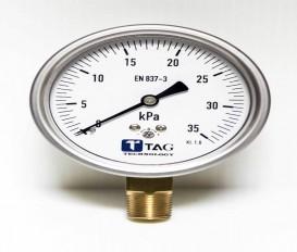 Pressure Gauge (TAG)