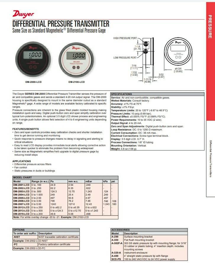 Pressure Transmitter-DWYER